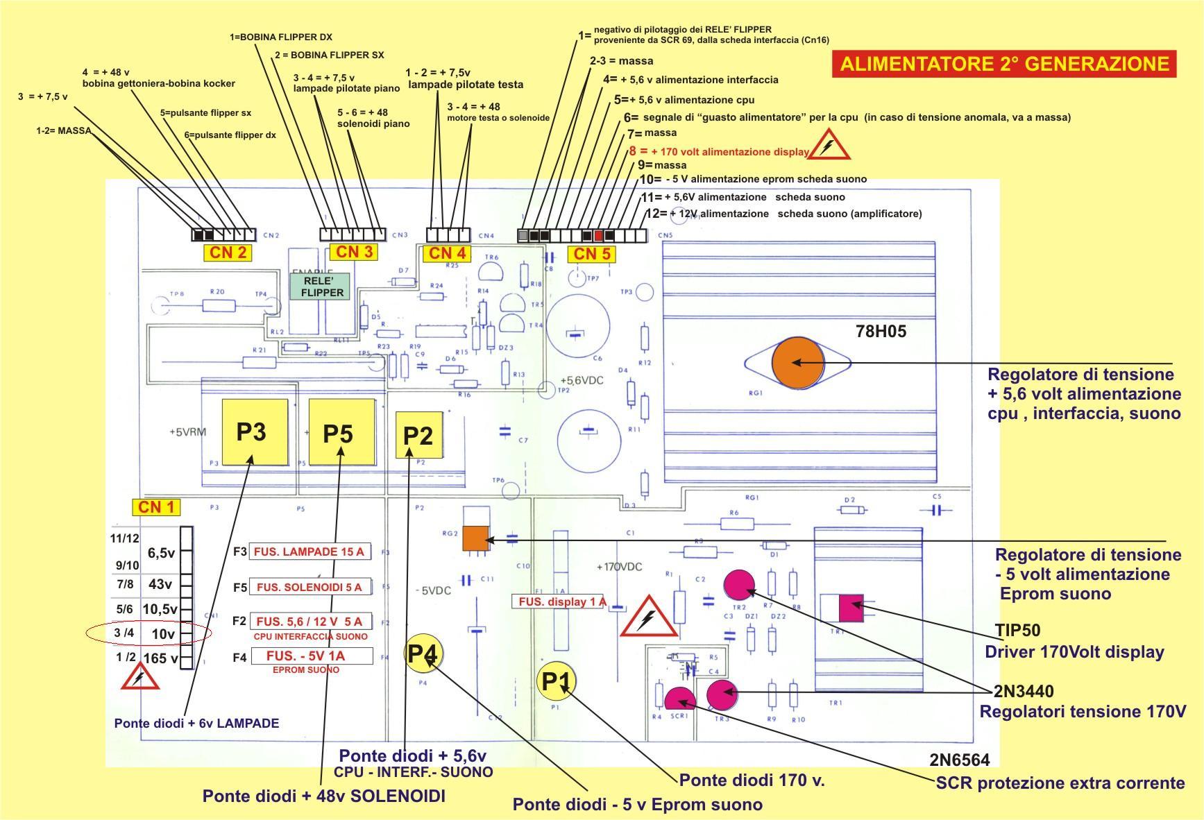 Schema Elettrico Piastra Per Capelli Ghd : La riparazione del flipper scramble tecnoplay che non si